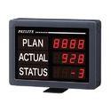 Status Display Board