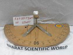 Light Reflection Model