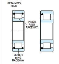 Full Complementary Cylindrical Roller Bearing