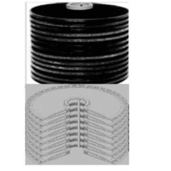 Zeta Carbon Cartridge Filter
