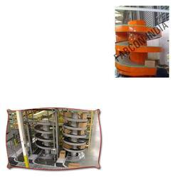 Spiral Conveyors for Conveyor Configurations