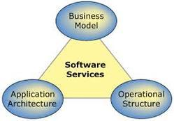 ERP Application Services