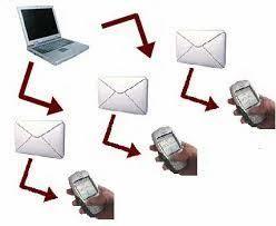 Bulk SMS for Marketing in Bondel Road, Kolkata   ID: 6965287912