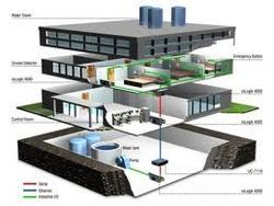 Building Security System Suppliers Manufacturers
