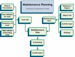 SAP Application Maintenance