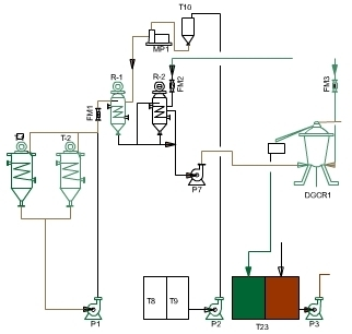De-gumming Oil Plant - View Specifications & Details of Oil ... on