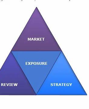 Bloomberg forex advisory service