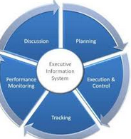 Devising Appropriate Systems Execution Service