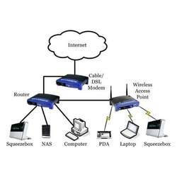 Wireless Network Designing Service Part 59