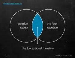 Creative Presentation Service