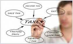 Gain and Tax