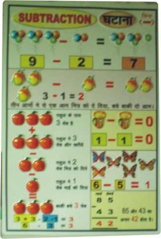 Educational Charts - Charts On Various Subjects Educational Aids ...