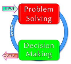training problem solving