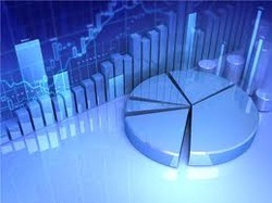 Financial Trading Solution