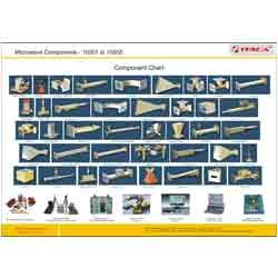 Microwave Oven Parts - Manufacturers, Suppliers & Wholesalers