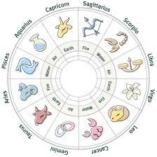 matchmaking horoscope