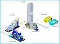 液氧氮装置