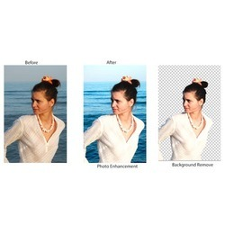 Images Editing Service