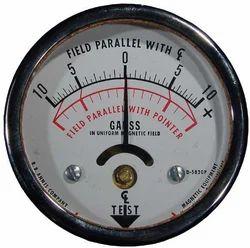 Field Indicator