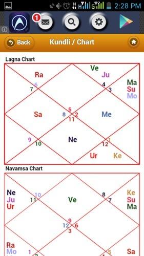 Jahanvi Astrology And Research Centre in Sudama Nagar, Indore