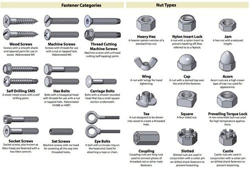 Nuts & Bolts - All types of Nuts Manufacturer from Pune