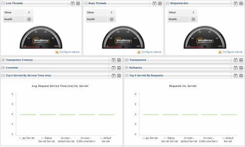 J Boss Server Monitoring Services in Thaltej, Ahmedabad, Mindarray