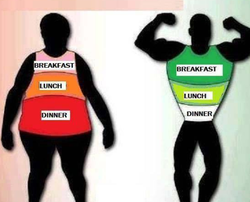 Weight Loss Fitness Club