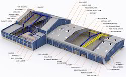 Pre Engineered Building Design