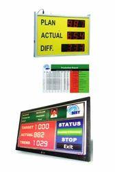 Plant Information System