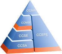 Checkpoint Security Expert CCSE Training Course in Hyderabad