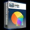 Nevron Chart NET