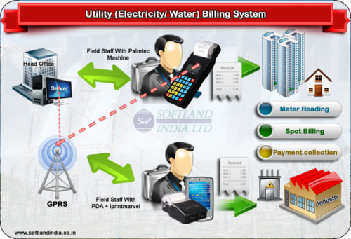 Utility Billing System, Portable Handheld Computers | Kinfra Small