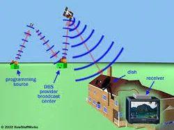 Satellite TV Services