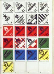 IMDG Class Stickers