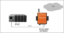 PLC Remote Control By SMS