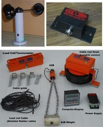 Total Movement Indicator For Truck Mounted Cranes