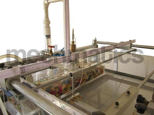 Thermal Dispersion Setup