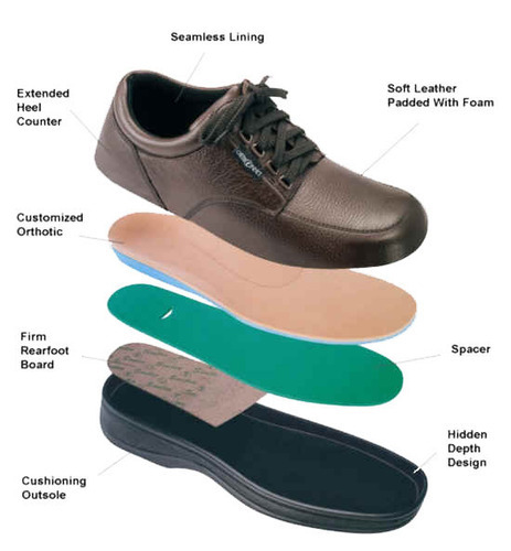 30df408a9ff0 Care Cure Footwear Manufacturer Of Mcp Slippers Diabetic Shoes