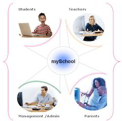 Responder Student Reporting Management System