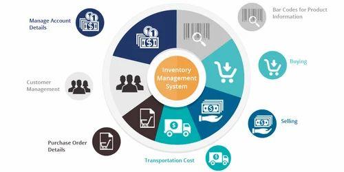 Inventory Management System इन्वेंटरी प्रबंधन प्रणाली