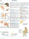 Dermatology Chart