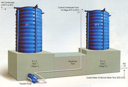 Cooling Tower  Solutions