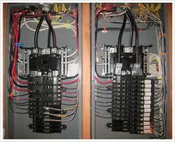 Electrical Panel Installation in Ghaziabad