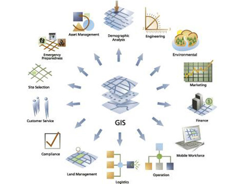 GIS Creation | Advanced Micronic Devices Limited | Wholesale
