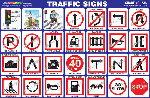 traffic signs chart view specifications amp details of