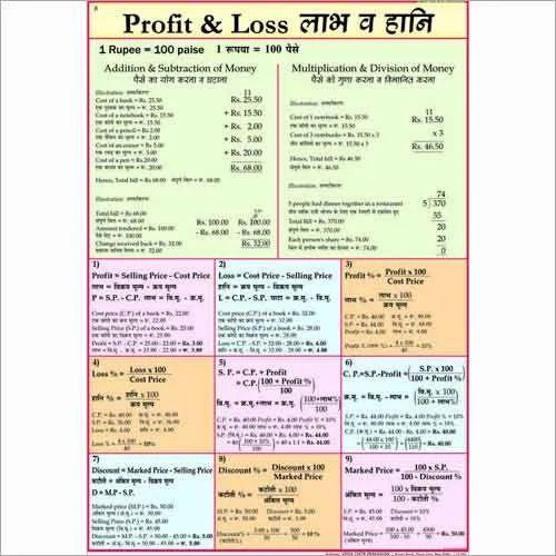 profit loss chart at rs 150 piece s dariya ganj new delhi