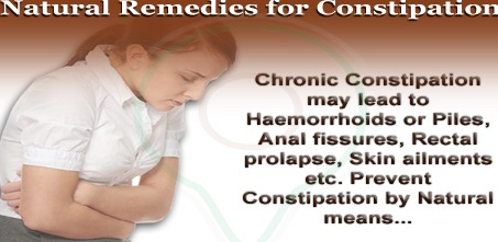 Constipation Treatment Service, Constipation Treatment - Siddham