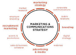 Attractive Brand Communication Strategy