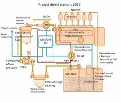 Fuel Consumption System