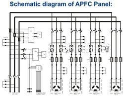 automatic power factor correction panels 250x250 power factor circuit diagram the wiring diagram readingrat net power factor correction wiring diagram at alyssarenee.co